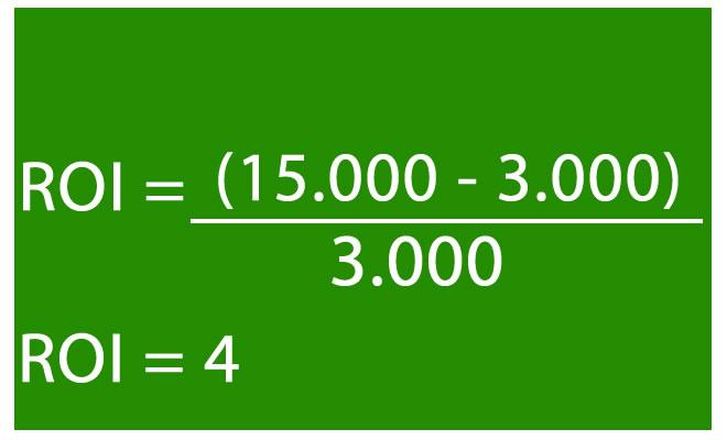calculo ROI